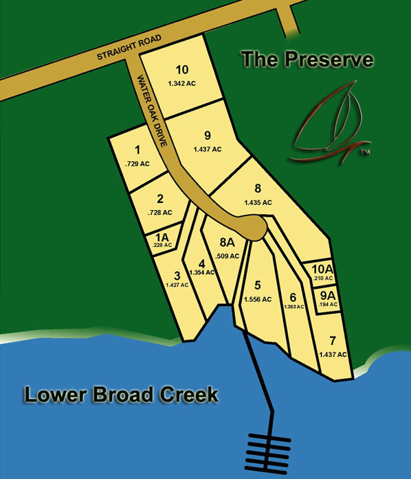 The Preserve Waterfont Properties for Sale